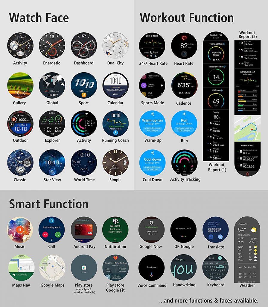 The Best Smartwatch 2018
